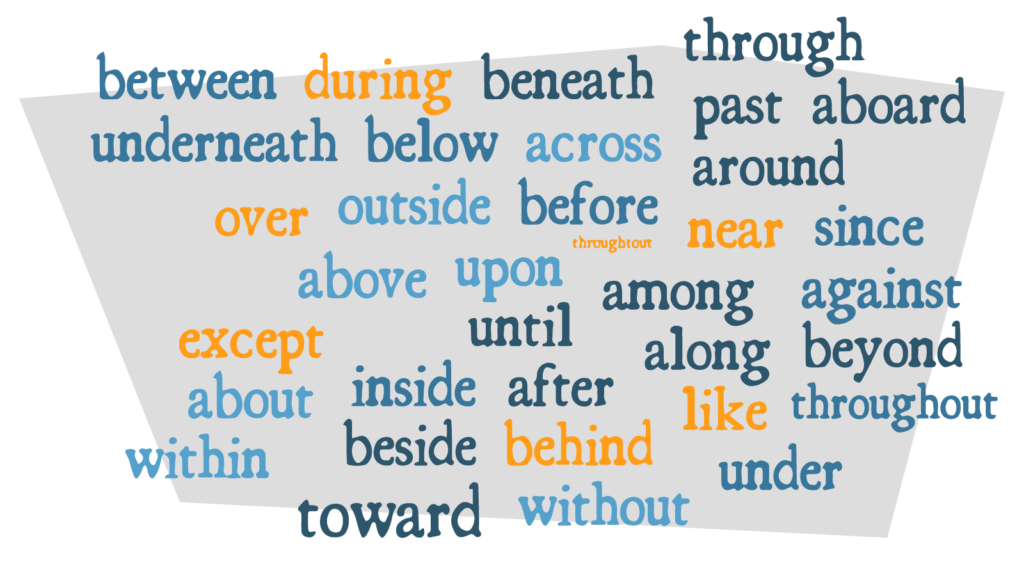 Prepositions That Occur in Writing